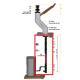 Kit vertical inférieur 80/125